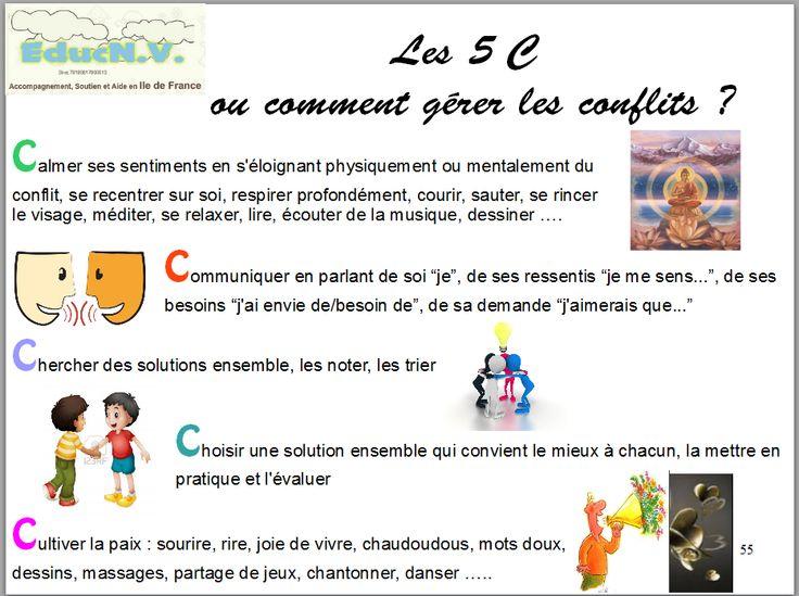 """La résolution des conflits avec les enfants """"les 5 C"""""""