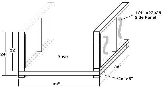 ANOTHER DOG HOUSE PLAN....