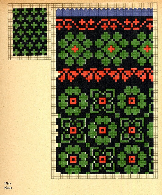 Blogger: Knitted Mittens of Nica, Kurzeme province, Latvia. Lots of beautifully coloured graphs of mitten layouts.