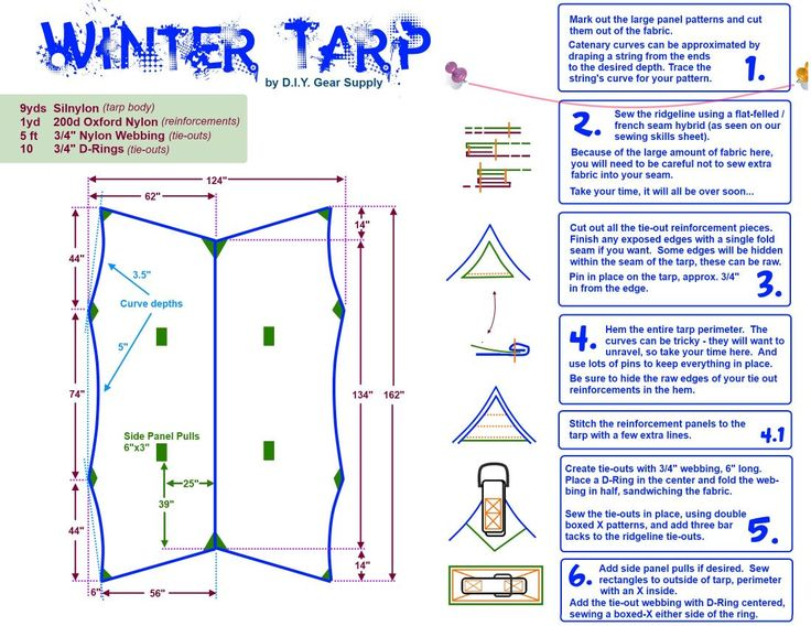 Here are three tarp designs, ideal for hammock camping. Ground Tarp designs will be added eventually. NOTE: Side panel pulls are optional, and will require an extra 4 D-Rings and 2 feet of webbing.…