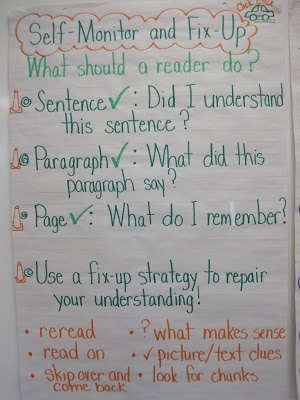 hearts shop online Self Monitor Anchor Chart  fix up strategies