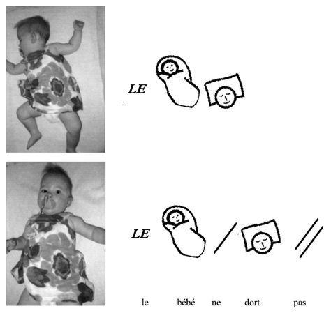 Le programme Makaton auprès d'un enfant porteur d'autisme: le cas de Julien - Cairn.info