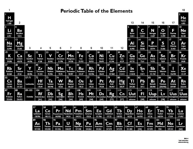 The 64 best periodic table of the elements images on pinterest this free printable periodic table chart is interesting and a little different each cell is urtaz Choice Image
