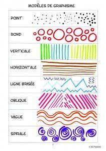 Modeles de graphisme