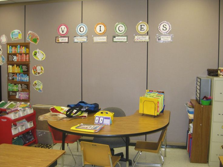Primary Classroom Design Guide ~ Best images about classroom design on pinterest