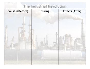 events leading up to the industrial revolution The 4th industrial revolution  will britain be a leading player in the 4th  interviews and surveys to build up a picture of what manufacturers make of the.