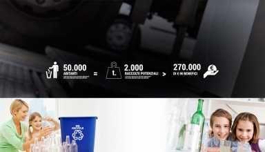 Raccolta vetro – Il CoReVe stanzia fino a 3 milioni di euro per il Sud - http://www.canalesicilia.it/raccolta-vetro-coreve-stanzia-3-milioni-euro-sud/ CoReVe, Raccolta Differenziata, Vetro