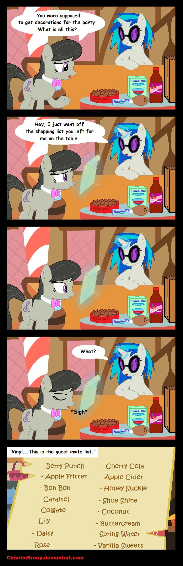 The List  by *ChaoticBrony on deviantART