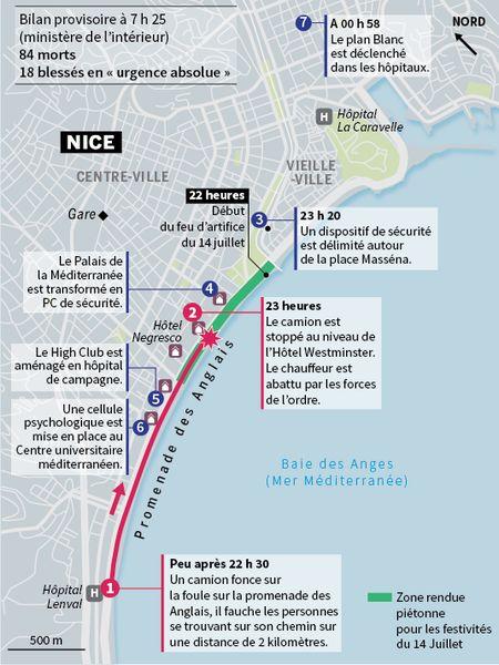 """Résultat de recherche d'images pour """"chronologie de l'attentat de Nice"""""""
