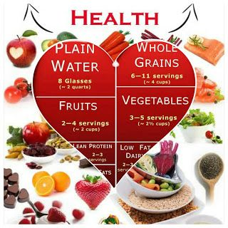 health with diet: The Right Diet for Heart Health