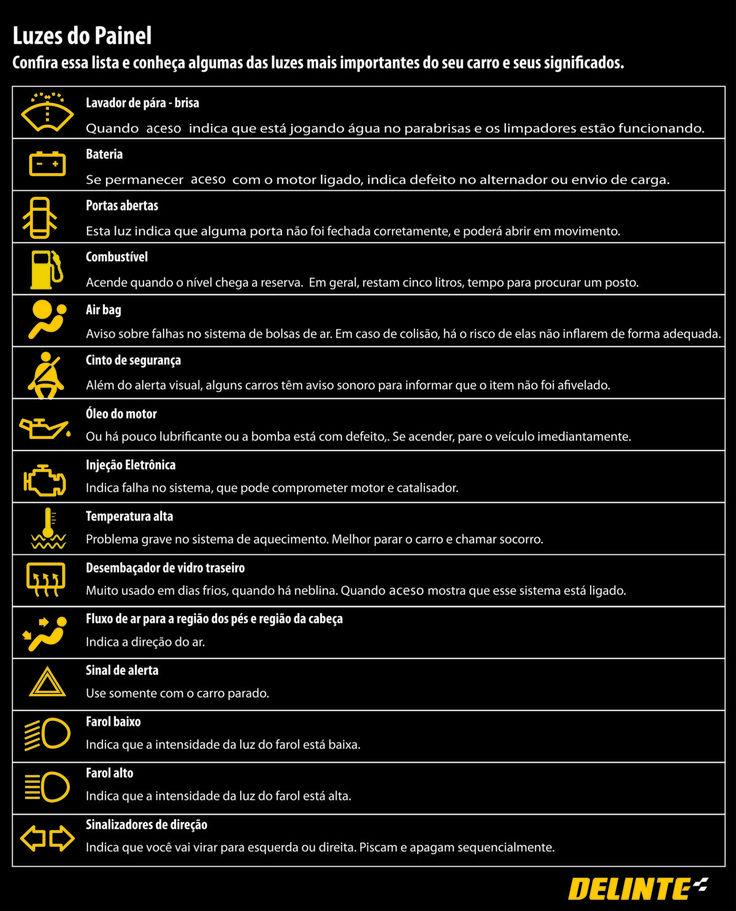 O que significam as principais luzes do painel do seu carro? - Delinte