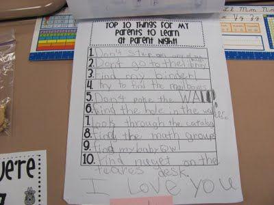 Essay Writing My Parents My Best Teacher  Wwwgruenderimmobiliende Essay Writing My Parents My Best Teacher