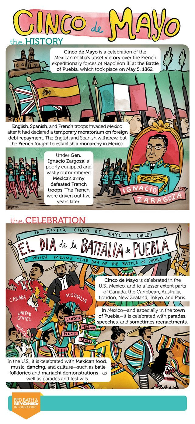 The History of Cinco de Mayo  BY ABOVE & BEYOND Cinco de Mayo is a celebration of Mexico's military victory over French forces at the Battle of Puebla on May 5, 1862. Today the holiday is celebrated with Mexican food, music, dancing, and cultural events.