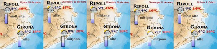 Variabilitat meteorològica per Setmana Santa