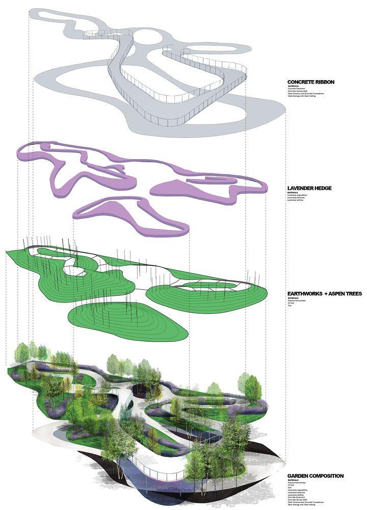 9th China Beijing International Garden Expo