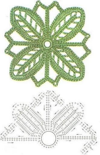 Crochet diagram, Unique and Flower on Pinterest