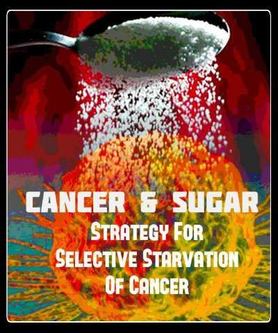 cancer&sugar