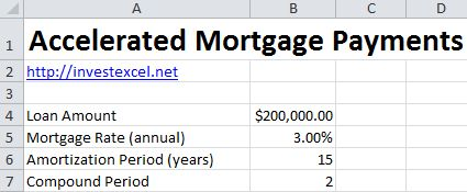 How to Calculate Accelerated Mortgage Payments in Excel #mortgage #amortization #tables http://mortgages.remmont.com/how-to-calculate-accelerated-mortgage-payments-in-excel-mortgage-amortization-tables/  #mortgage acceleration calculator # How to Calculate Accelerated Mortgage Payments in Excel Accelerated mortgage payments can save you thousands of dollars in interest. They re rapidly becoming the tool of choice for frugal homeowners. By increasing the total amount you … Continue reading →