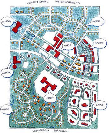 30 Best Traditional Neighborhood Development Tnd