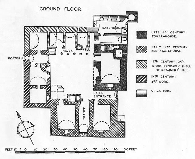Walls as rooms british castles and louis khan the o for Scottish castle house plans