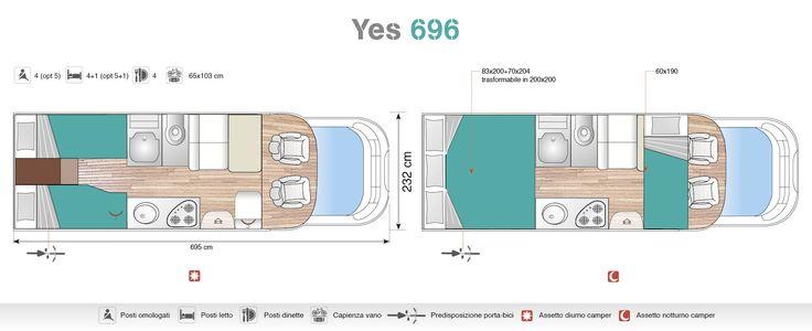 La salle de bain Joly camp 694 Pinterest Camping - Plan Electrique Salle De Bain