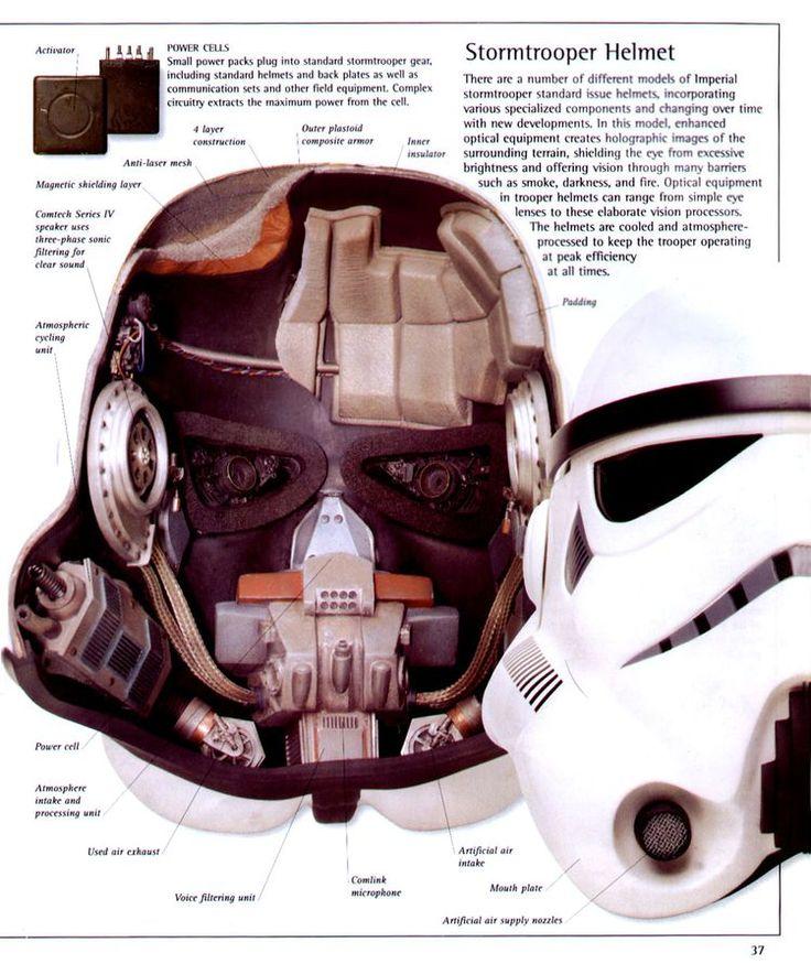 Single Star Wars Mandalorian  Storms troopers Clones Skywalker Leia Darth Vader