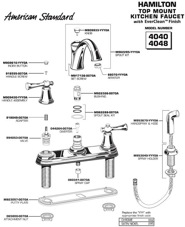 Best Kitchen Faucet Repair Ideas On Pinterest Rustoleum - American standard bathroom faucets replacement parts for bathroom decor ideas
