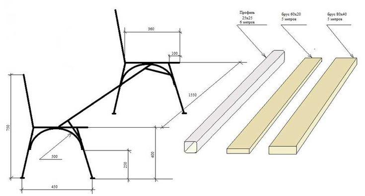 Чертеж скамейки из металла