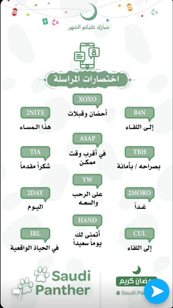 Pin By Jlanr Jannat On تعلم الانقليزيه English Language Learning Grammar English Language Teaching English Language Learning