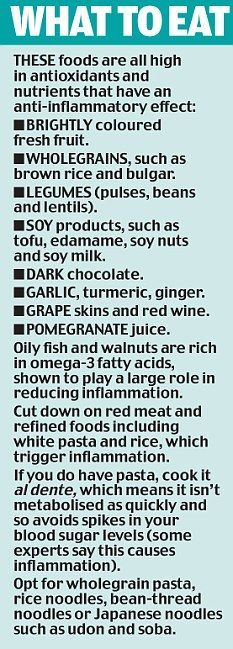 #fibro #celebrex Anti inflammatory diet foods recipes plan - Wheat Belly Diet Grain Brain Diet NIX GRAINS though- anti inflammatory foods, anti inflammatory diet recipes, anti inflammatory diet plan #carbswitch ►♥◄ NEWS UPDATES DAILY at carbswitch.com/... Please repin ►♥◄ Image Source: http://www.dailymail.co.uk/health/article-1215116/The-simple-diet-fight-arthritis-Alzheimers-disease.html.For Anti inflammatory diet News updated DAILY click image