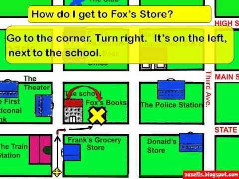 Locations and Directions (www.zazelis.blogspot.com)