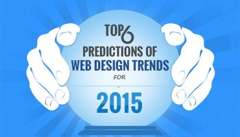Website Design Trends 2015: 6 Styles You'll See Take Charge This Year