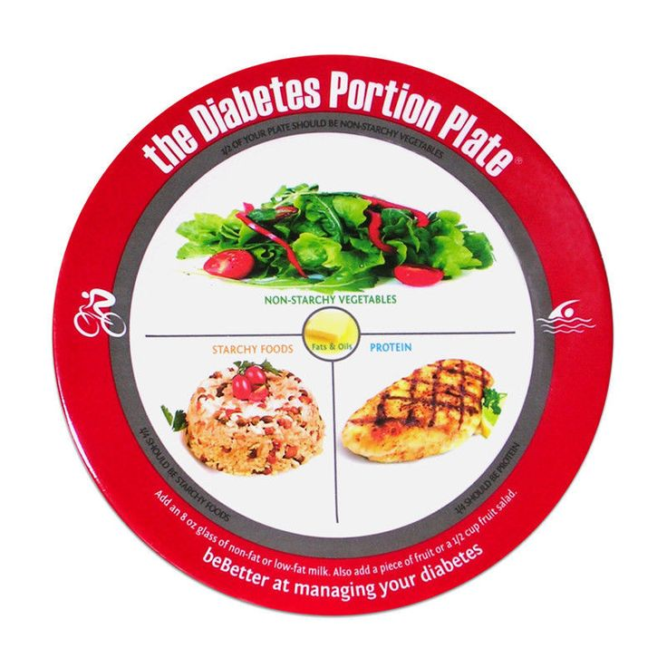 64 Best Portion Plates Bowls And Containers From