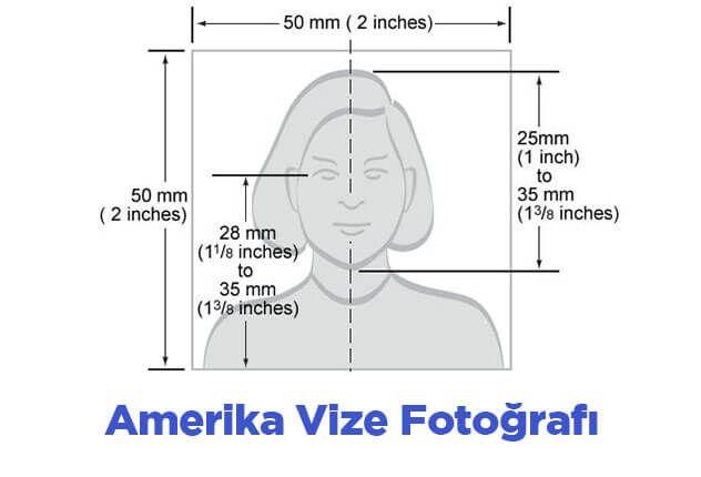 Amerika Vize Fotoğraf özellikleri http://www.vizeyebasvur.com/amerika-vize-fotograf/