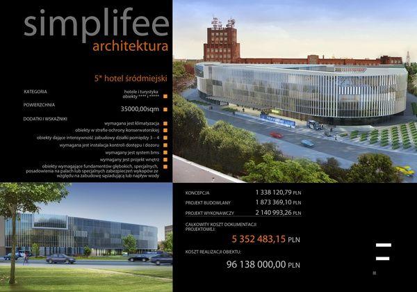 Przykładowa kalkulacja honorarium architekta wraz z kalkulacja projektu dla hotelu śródmiejskiego i wysokim standardzie