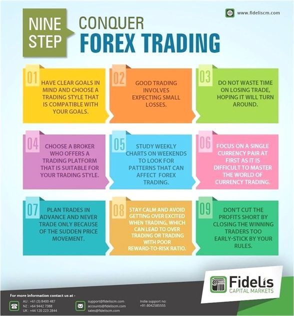 Forex Candlestick Patterns Forex Que Es Youtube Forex