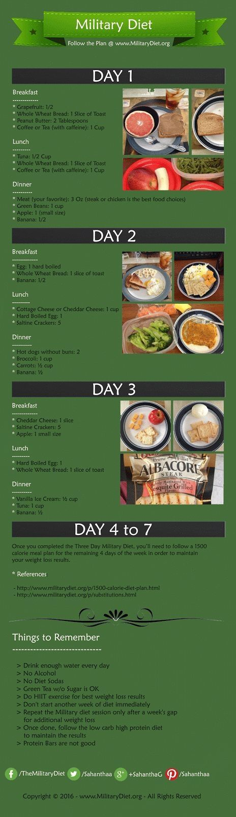 2 Week Diet Plan - Follow The Military Diet Program to lose upto 10 pounds in three days. Find the complete 3 day military diet plan in this infographic for easy understanding. Save this military diet infographic to your device. #MilitaryDiet #WeightLoss by mamie (Military Diet Workout) - A Foolproof, Science-Based System that's Guaranteed to Melt Away All Your Unwanted Stubborn Body Fat in Just 14 Days...No Matter How Hard You've Tried Before!