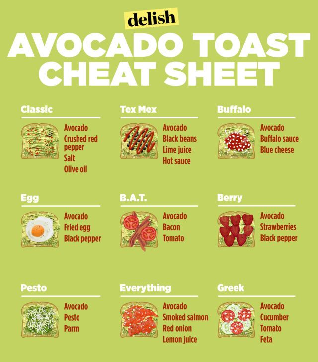 Our Avocado Toast Cheat Sheet Will Keep You Slim All Year Long - Delish.com