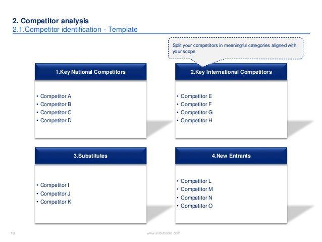 Las 25+ mejores ideas sobre Análisis del competidor en Pinterest - competitor analysis template