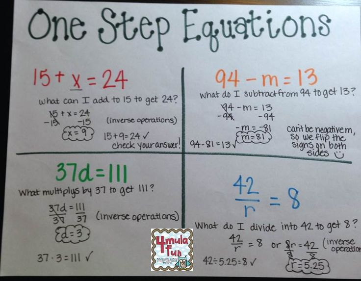 This past week for Stumped in Pre-Algebra  we covered One-Step Equations . As part of reviewing the process I created a mini anchor char...