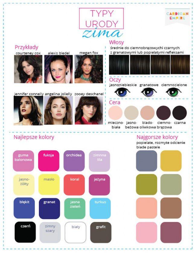 Typ urody ZIMA: idealne kolory w makijażu