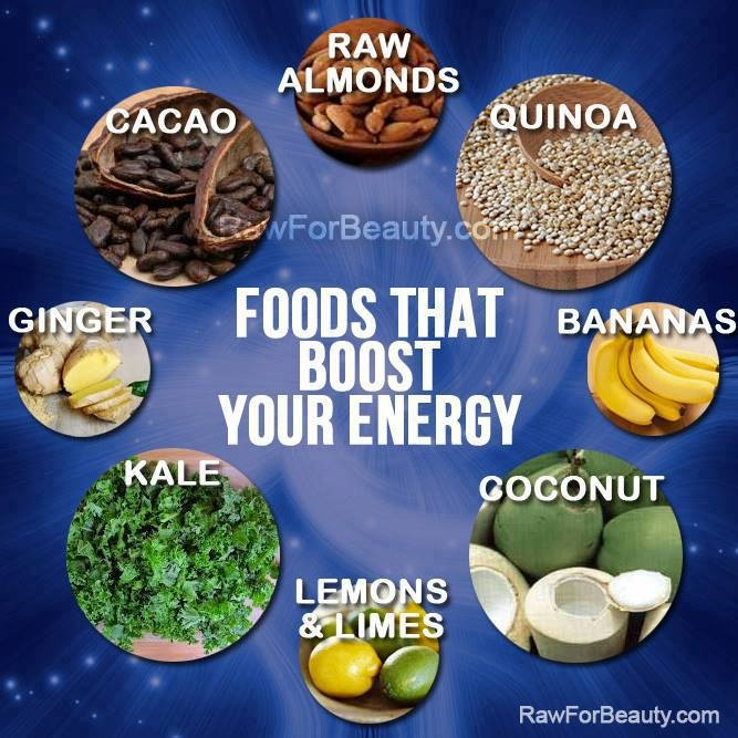 A few natural energy boosters