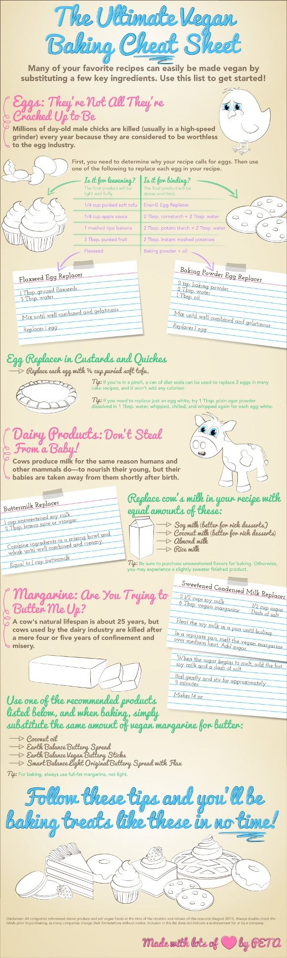Vegan Baking Cheat Sheet - all the substitutions that can be made to make your baked goods vegan! thought of you - @Alison Brown :)