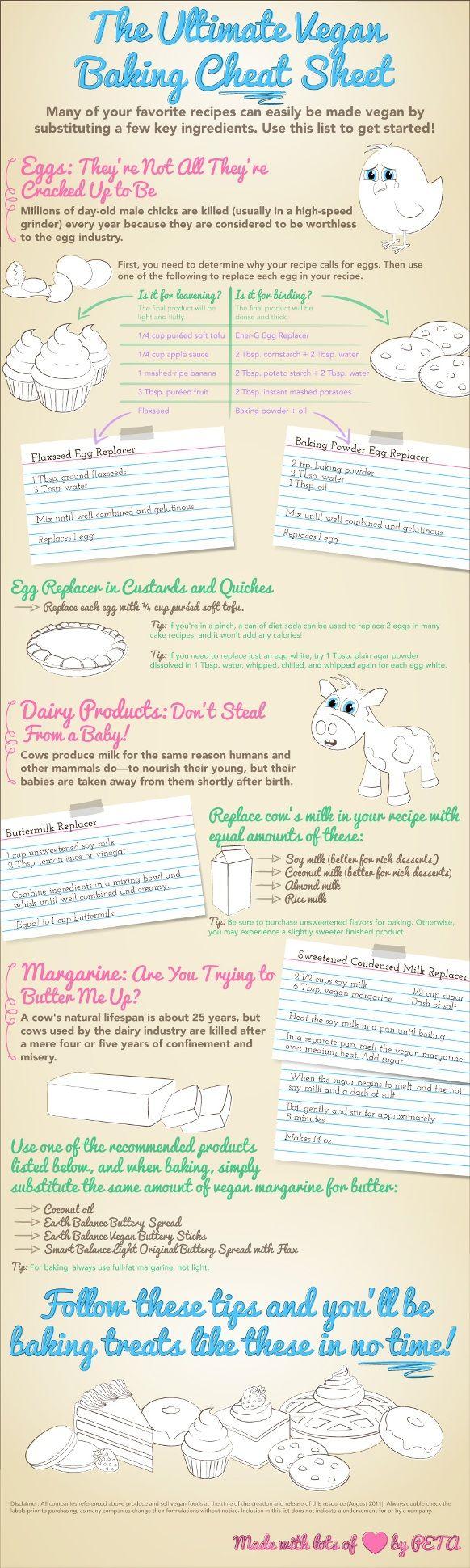 Vegan SubstitutesEggs Allergies, Baking Tips, Baking Substitute, Baking Cheat, Cheat Sheets, Dairy Free, Vegan Baking, Cooking Tips, Cheatsheet