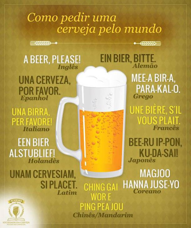 Como pedir uma cerveja pelo mundo?