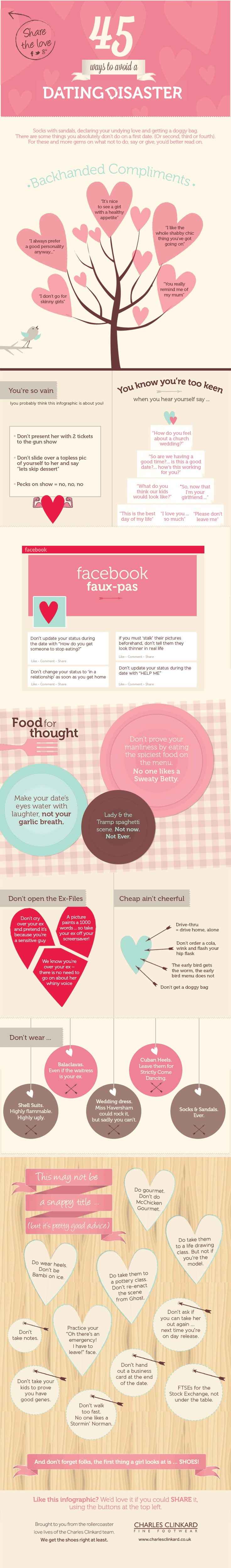 ways to avoid a dating disaster infographic http   www twosugars  Infographics RelationshipsInfographics