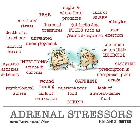 How-to-treat-adrenal-fatigue