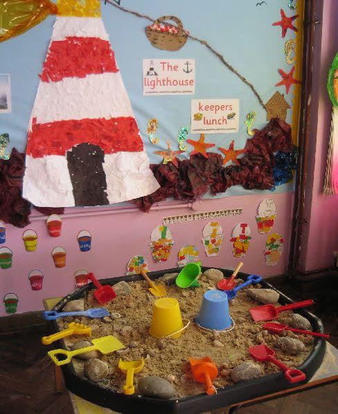 Tuff spot seaside role-play area classroom display photo - Photo gallery - SparkleBox