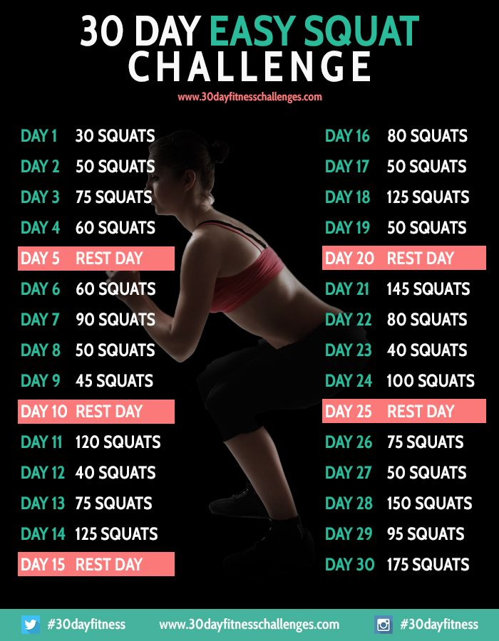 30 Day Easy Squat Challenge Fitness Workout Chart. This might be easier for me to handle than the one that goes up to 200+ squats.