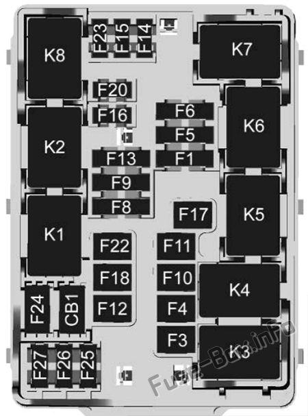 Instrument Panel Fuse Box Diagram  Left   Chevrolet